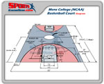 All levels basketball court dimensions court field for Average basketball court size